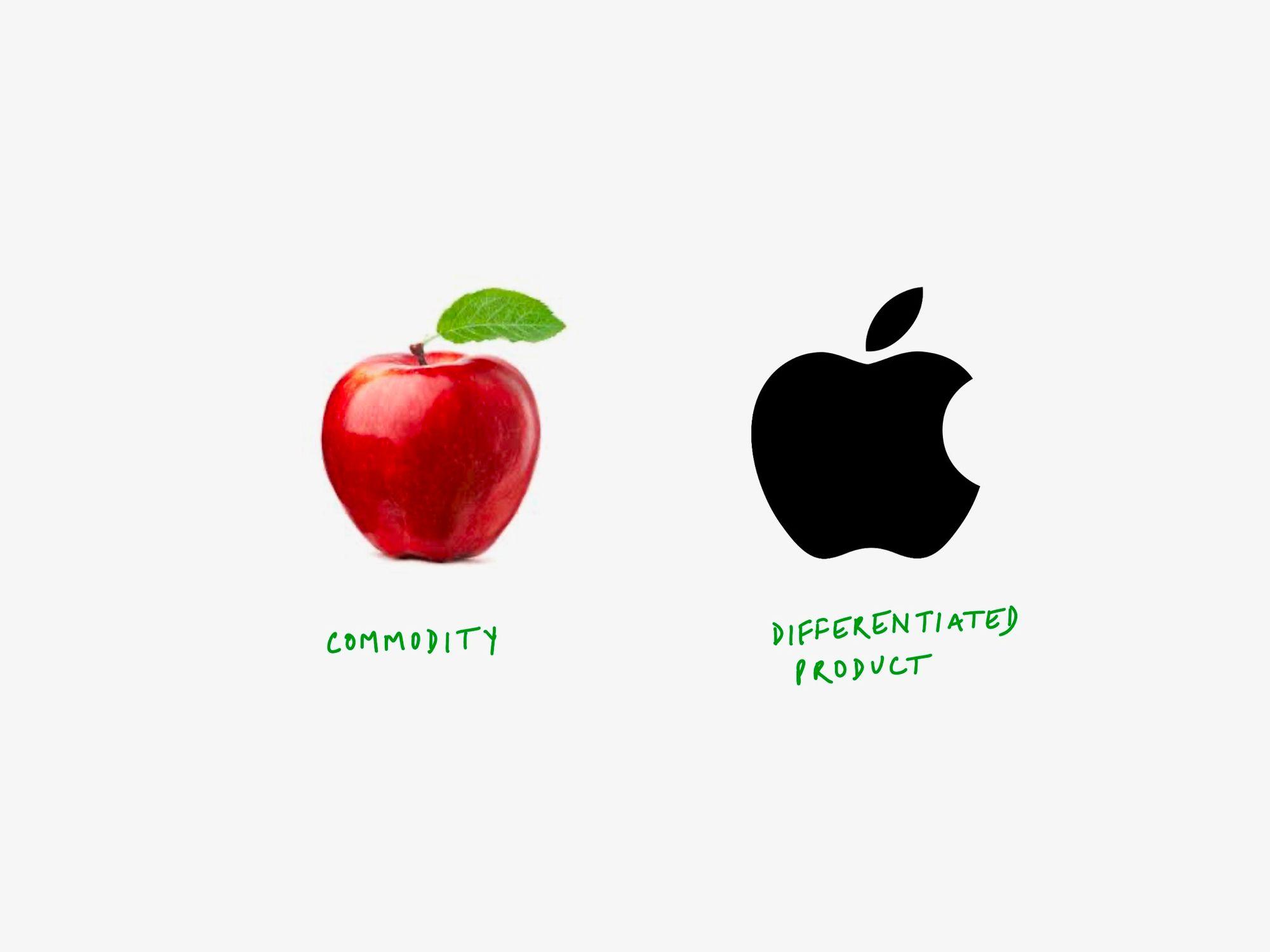 apple-vs-Apple